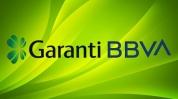 Garanti BBVA Jandarma Genel Komutanlığı/Beştepe Bağlı Şubesi